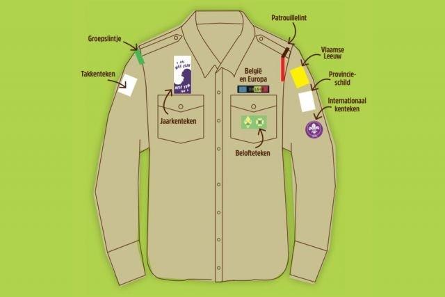 tekening van een scoutshemd met aangeduid waar elk teken komt.